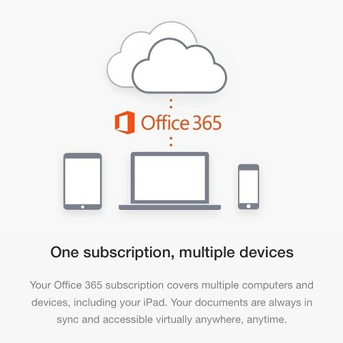 353150-office-for-ipad