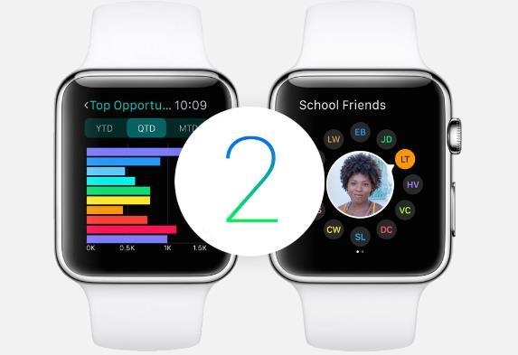 Обновление watchOS 2 ожидается 16 сентября