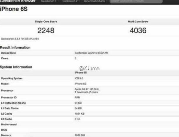 iPhone 6s будет самым быстрым телефоном в мире -2